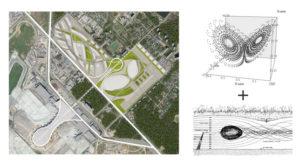 Градостроительное развитие территории
